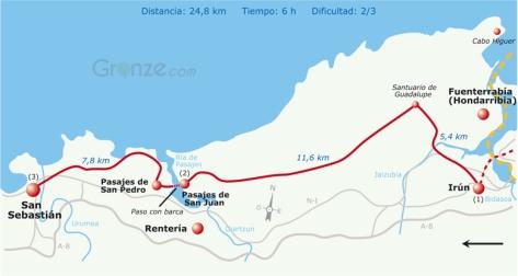 camino-del-norte-1