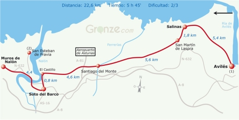 camino-del-norte-21