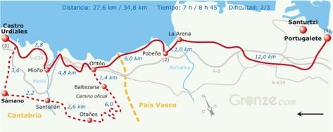 camino-del-norte-9